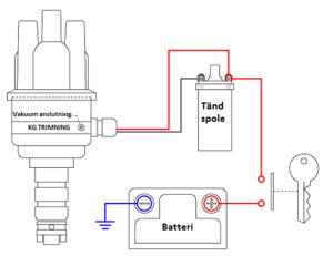 Ignition Distributor 123 B18/B20
